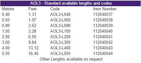 A0L3 - Standard available lengths and codes