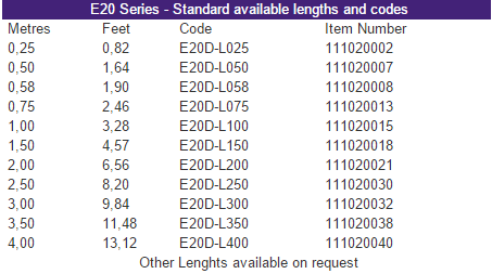 E20D - Standard available lengths and codes