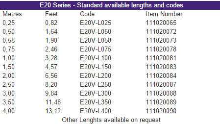 E20V - Standard available lengths and codes