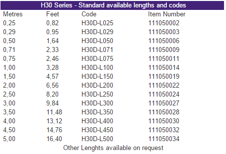 H30D - Standard available lengths and codes