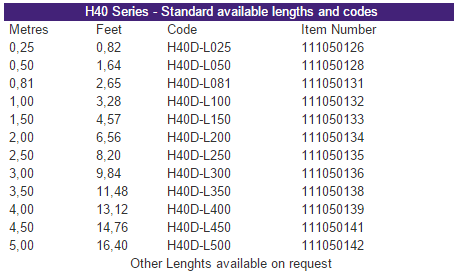 H40D - Standard available lengths and codes
