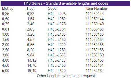 H40L - Standard available lengths and codes