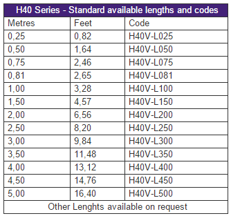 H40V - Standard available lengths and codes